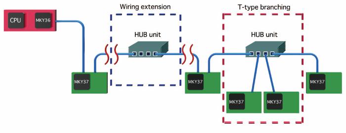 Hls Network